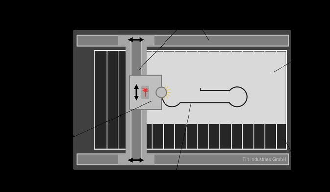 Laserschneiden, Lasercut, Lasercutting, Aufbau, Anlage, Maschine, Funktionsweise, Gravieren, Fertigungsverfahren, Tilt Industries