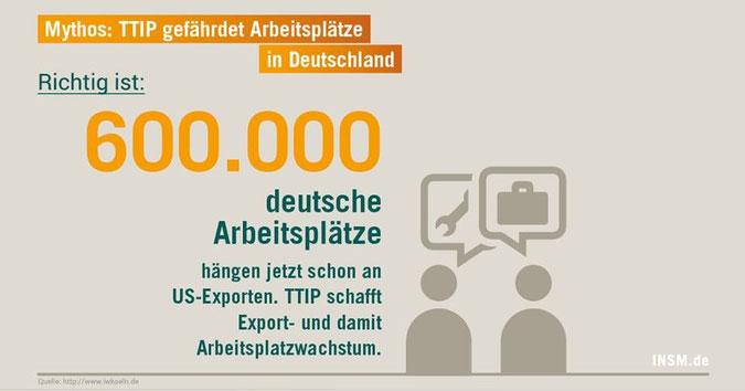 Quelle: INSM (Initiative Neue Soziale Marktwirtschaft)