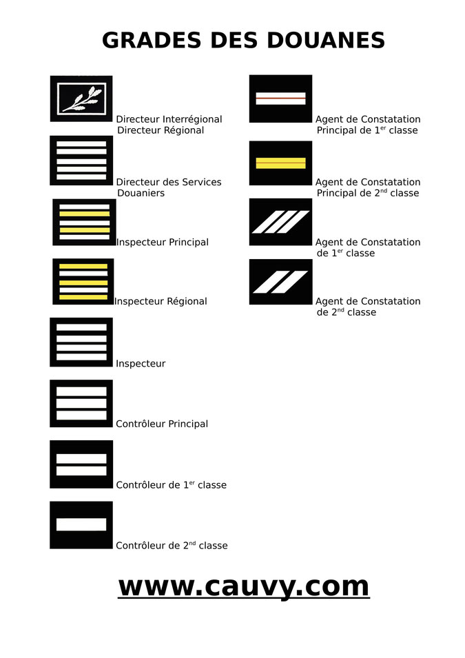 uniformes penitentiaire