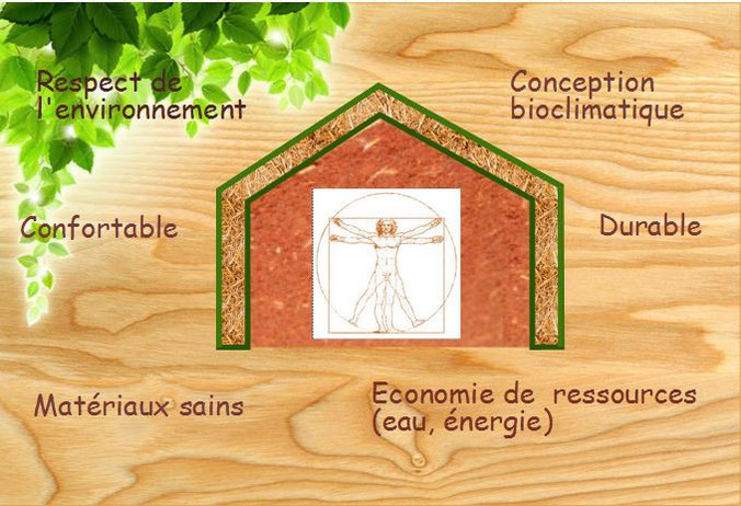 Maison en eco conception avec DMB eco-construction en Lot et Garonne