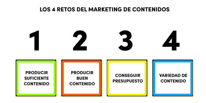+diseño +gráfico +redes +sociales +social +marketing +digital +media +maldonado +uruguay +punta del este