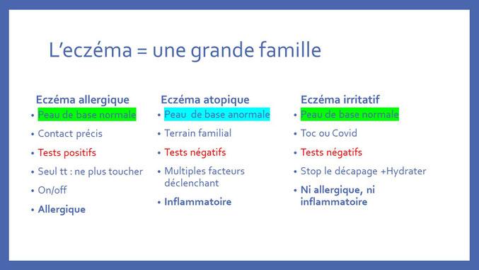eczema lequel