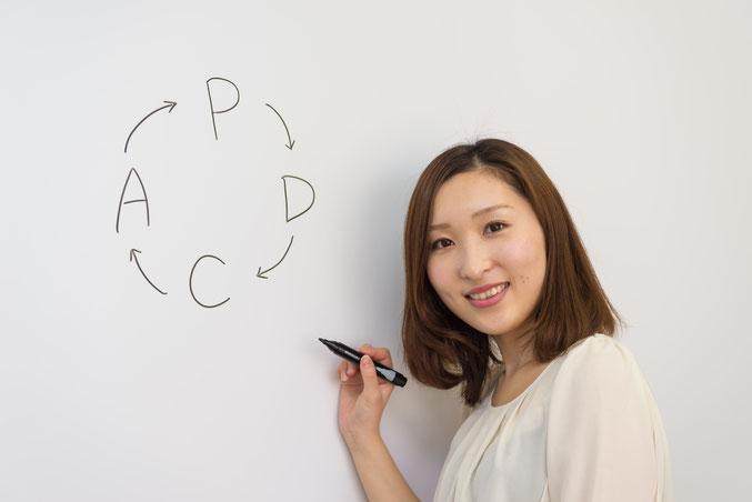 P(Plan:計画)D(Do:実行)C(Check:確認)A(Action:修正)を回すイメージ