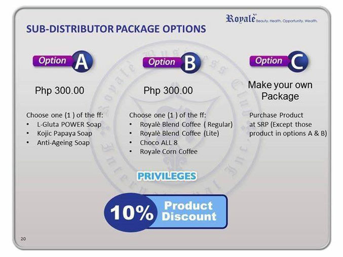 SUB-DISTRIBUTOR PACKAGE OPTIONS