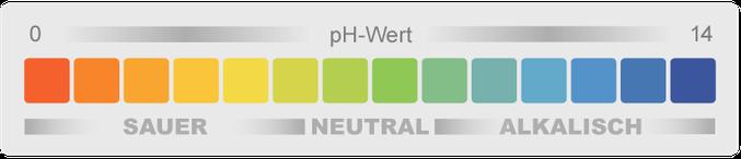 Alkalische und saure Reiniger. PH neutrale Universalreiniger. Online kaufen!