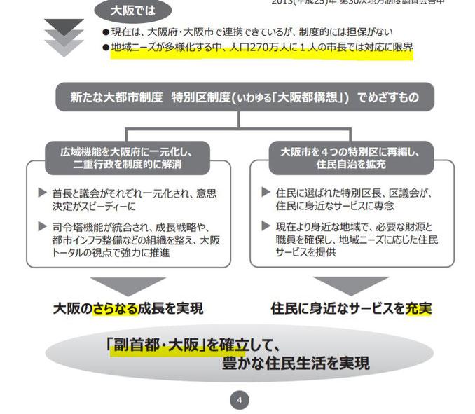 意見その3の「特別区制度(都構想)案」該当ページ
