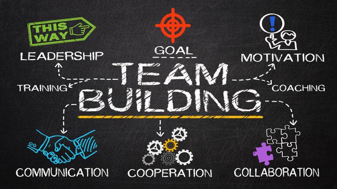 チームビルディング(リーダーシップ・目標・モチベーション・モチベーション・協調・協働)