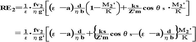 許容回転数変動出力係数 RE₂ 自家発電設備