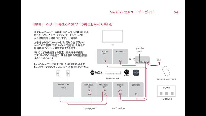 roon(有償ソフト)をPCにインストールしてネットワークに接続します。無線でも可能ですが安定性のため有線をお薦めします。