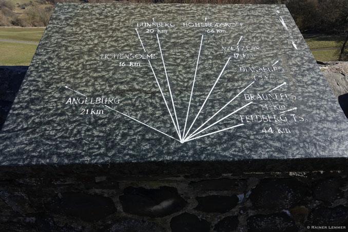 Orientierungskarte mit Entfernungsangaben auf Burg Greifenstein