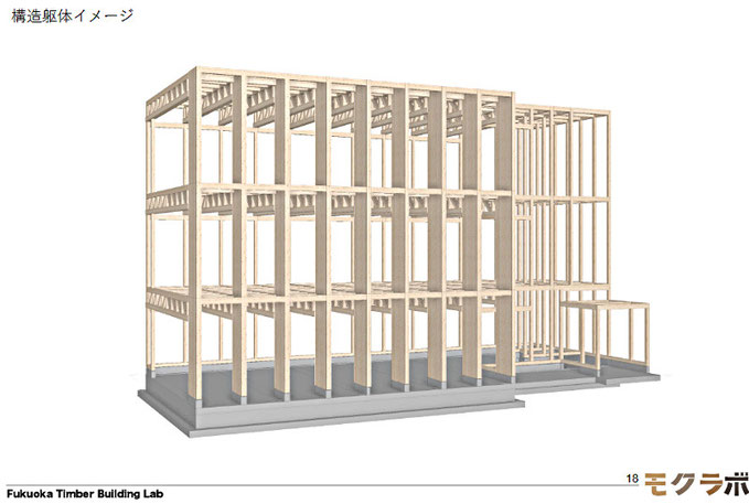 構造フレームCG