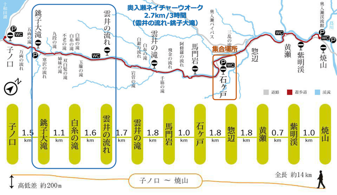 奥入瀬ネイチャーウオーク コース