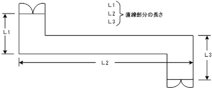 廊下等の直線部分の長さの測り方
