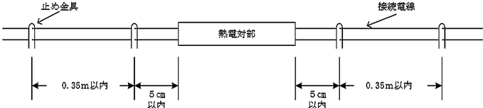 差動式分布型(熱電対式)感知器の取付け例