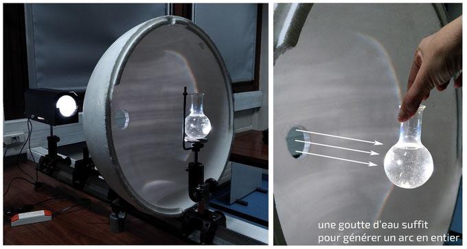 Photo expérience arc irisé généré par une sphère d'eau (arc-en-ciel)