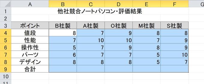 【画像】Excel画面