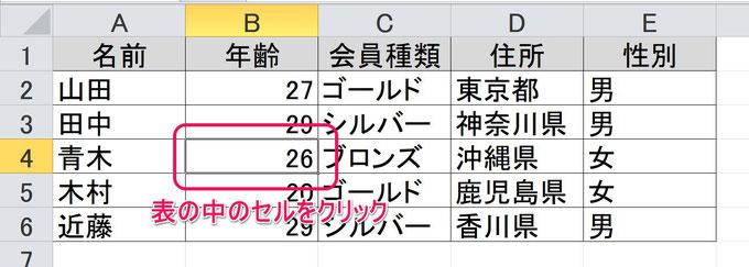 【画像】Excel表の中であればそれでもいいのでセルを選択