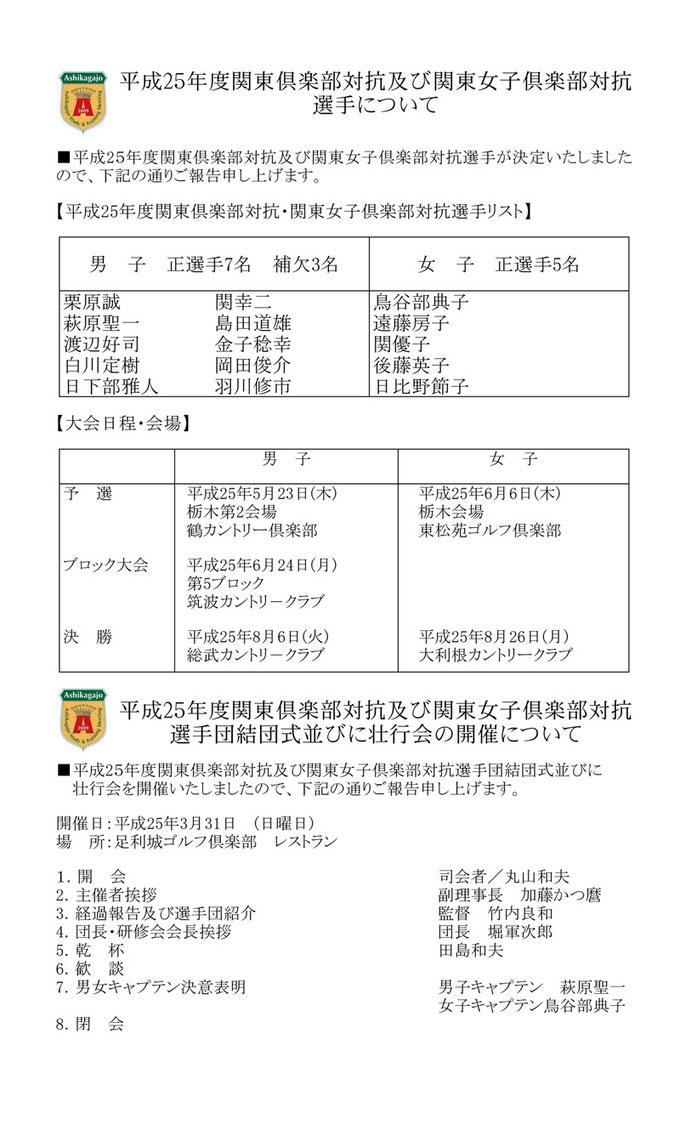 関東倶楽部 足利城ゴルフ