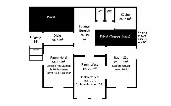 Grundriss Tagungsetage Villa Becher