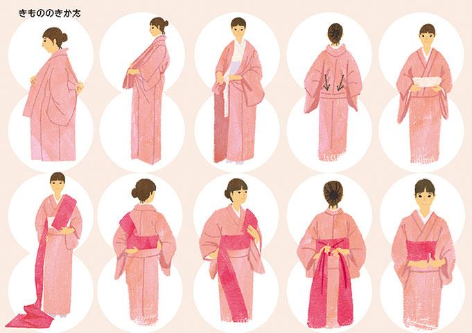 着物の着方イラスト