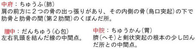 経穴(ツボ)・1