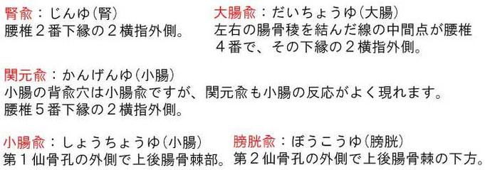 経穴(ツボ)・4