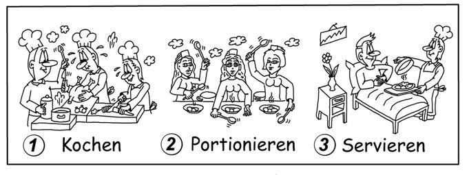 Cartoon Catering, Arbeitsschritte