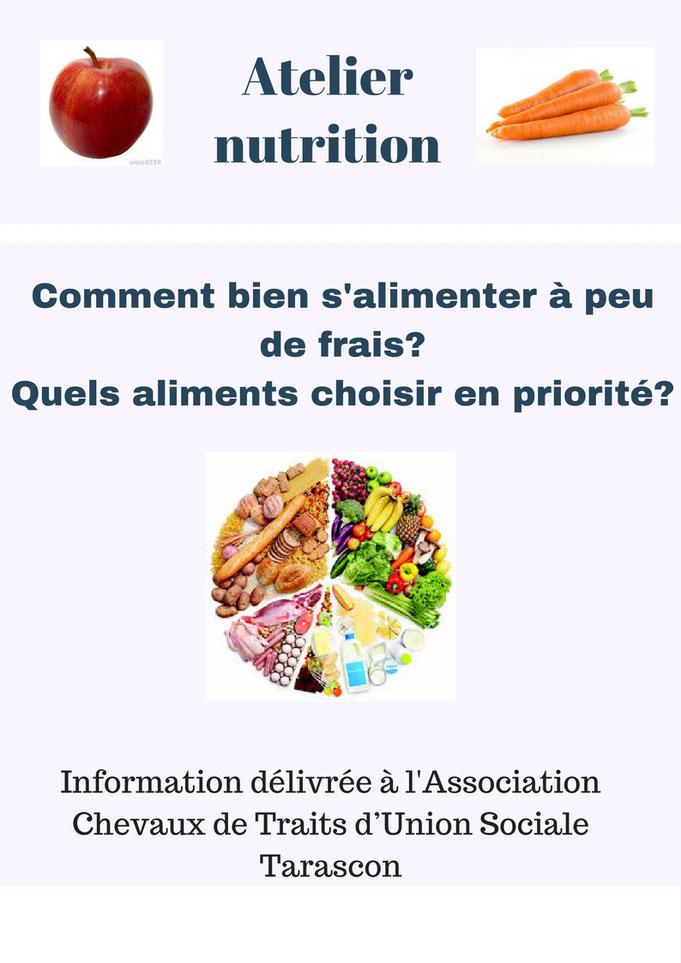 Lundi 25 septembre à Actus nous verrons ensemble comment une bonne alimentation est possible avec peu de moyens financiers.