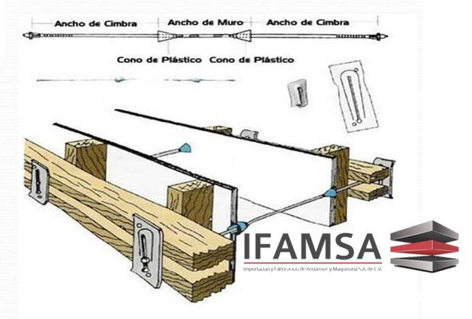 Colocación de los Moños o Tirantes para Cimbra IFAMSA