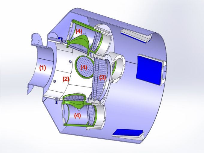 Pic. 1 Section through the engine with labeling (own illustration)