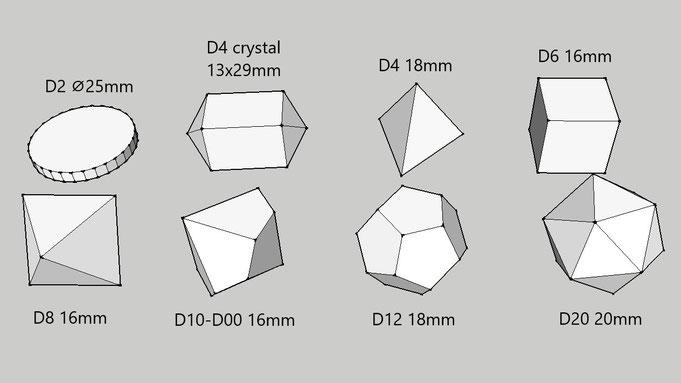 sharp edged dice als uitgangspunt voor je design, afmetingen van platte kant naar platte kant gemeten, D4 crystal is 13mm van vlak naar vlak en 29mm van punt naar punt, D4 piramide is 18mm van vlak naar punt.