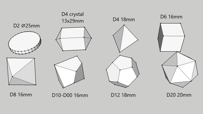 sharp edged dice as the base of your design, sizes are measured from flat to flat side, D4 crystal is 13mm flat to flat and 29mm point to point, D4 Pyramid is 18mm from flat to point.