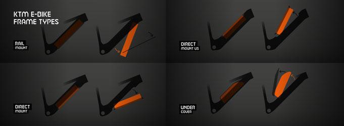 KTM 2020 battery mount types