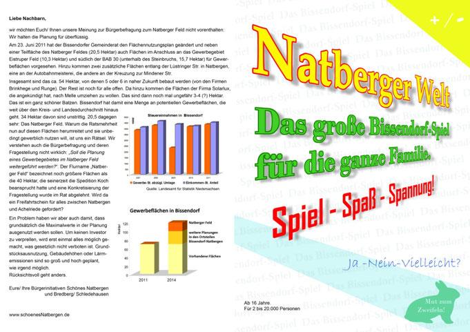 """Brettspiel """"Natberger Welt"""", Außenseiten"""