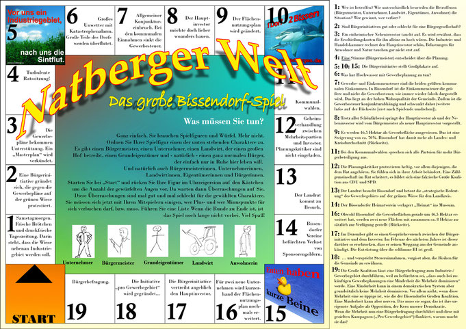 """Brettspiel """"Natberger Welt"""", Innenseiten"""
