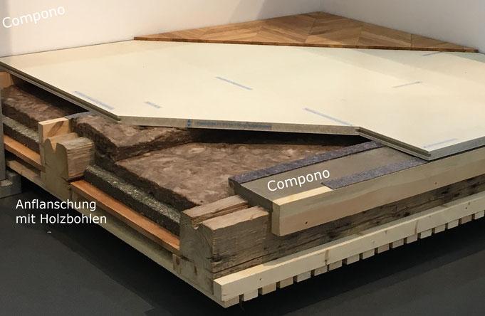 Holzbalkendecke ertüchtigen und ausgleichen, compono, Bennert, Knauf, Presto