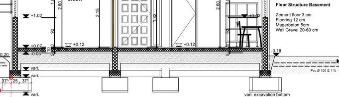 Plan gezeichnet mit Schnitt Bodenaufbau