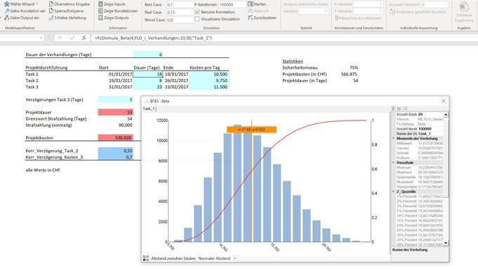 Excel Monte Carlo Simulation Projektplanung