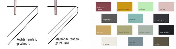 Fig.1 Randafwerking en kleuren van jouw vliegtuigplank