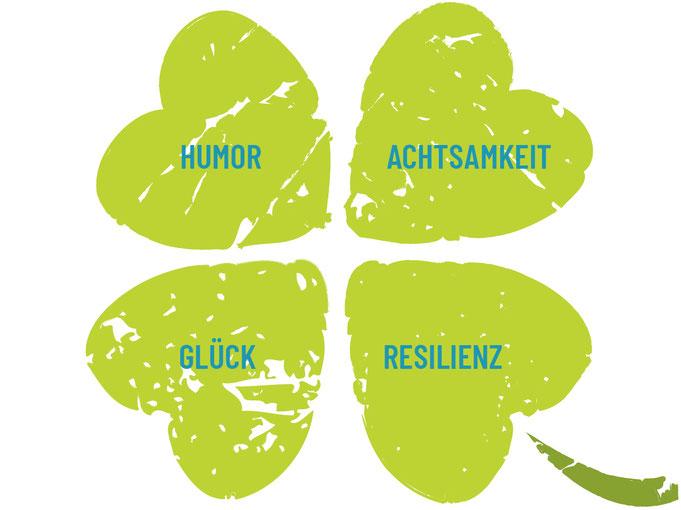 Zum Glück Praxis Resilienz Humor Achtsamkeit Glück