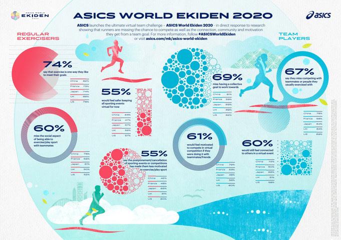 Bildquelle: Asics