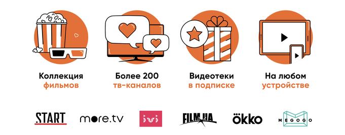 Kartina.TV, Kartina TV, Kartina