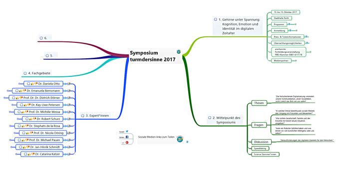 Symposium-TurmderSinne-2017