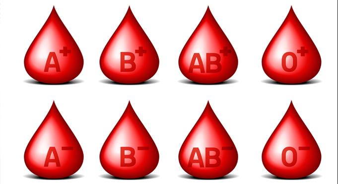 Dieta dei gruppi sanguigni