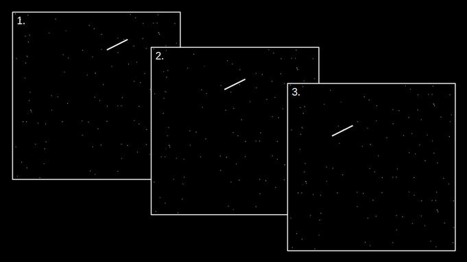 Abbildung 1: In Langzeitaufnahmen erscheinen Asteroiden gegenüber Sternen als Strich. Sie besitzen eine höhere Relativgeschwindigkeit. (eigene Darstellung)