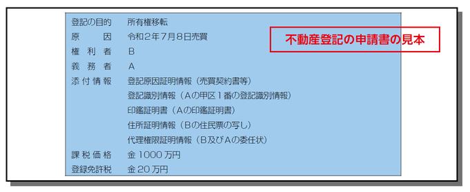 【申請書シャドウイング】
