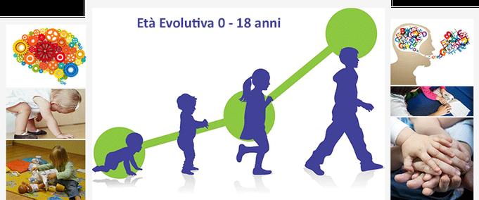 Psicologo Trieste - Dott.ssa Gennarina Pirri - Età Evolutiva