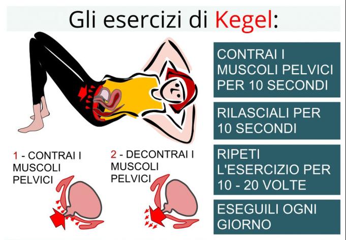 Esercizi di Kegel per l'incontinenza urinaria