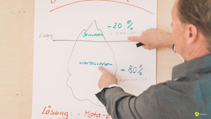 Rainer Höhnle Stern als BGM Trainer (betriebliches Gesundheitsmanagement) zeigt am Flipchart das Verhältnis von Bewusstsein zu Unterbewusstsein