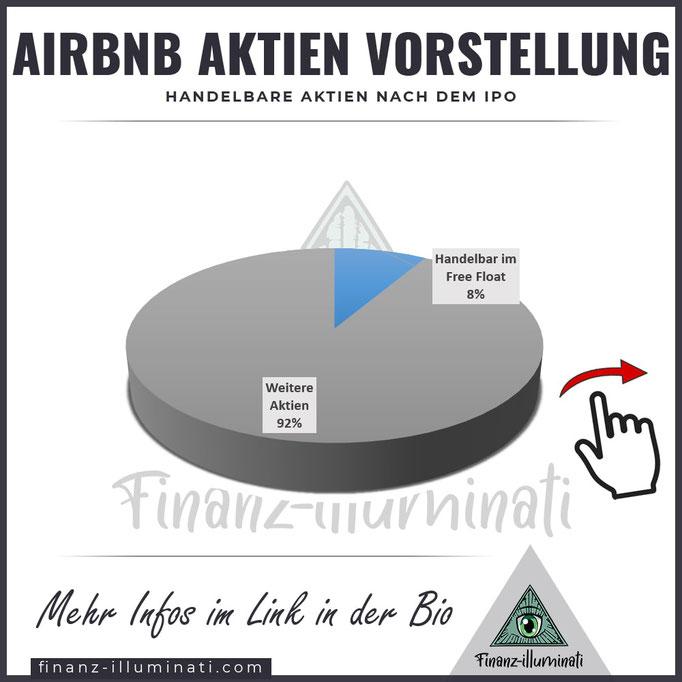Airbnb wie viele Aktien wird es geben?